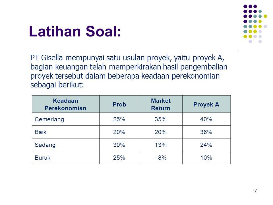 47 Latihan Soal: Keadaan Perekonomian Prob Market Return Proyek A Cemerlang25%35%40% Baik20% 36% Sedang30%13%24% Buruk25%- 8%10% PT Gisella mempunyai