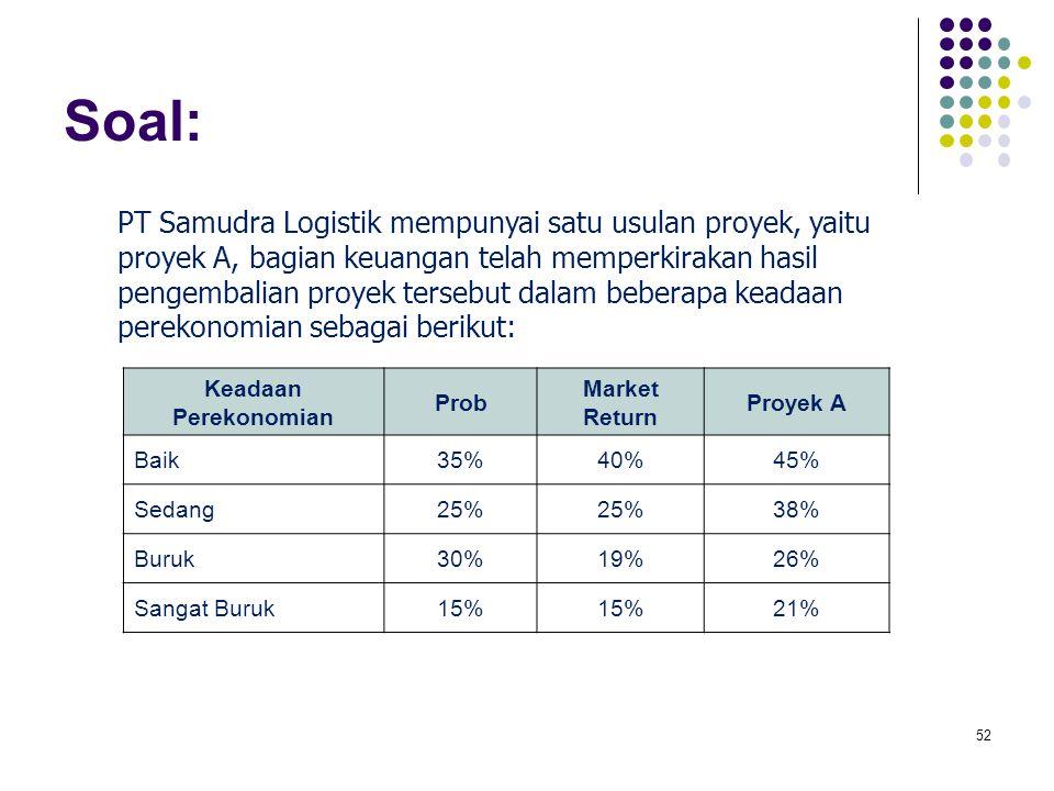 52 Soal: Keadaan Perekonomian Prob Market Return Proyek A Baik35%40%45% Sedang25% 38% Buruk30%19%26% Sangat Buruk15% 21% PT Samudra Logistik mempunyai