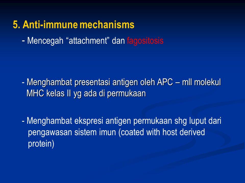 3. Shedding / replacement surface Parasit mengganti permukaannya atau melepaskan dinding (permukaannya) ex: Entamoeba histolytica. 4. Immunosupression