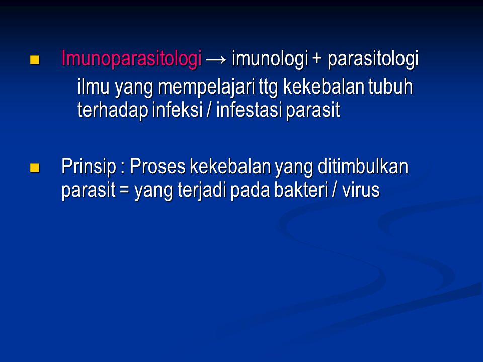 Imunoparasitologi → imunologi + parasitologi Imunoparasitologi → imunologi + parasitologi ilmu yang mempelajari ttg kekebalan tubuh terhadap infeksi / infestasi parasit Prinsip : Proses kekebalan yang ditimbulkan parasit = yang terjadi pada bakteri / virus Prinsip : Proses kekebalan yang ditimbulkan parasit = yang terjadi pada bakteri / virus