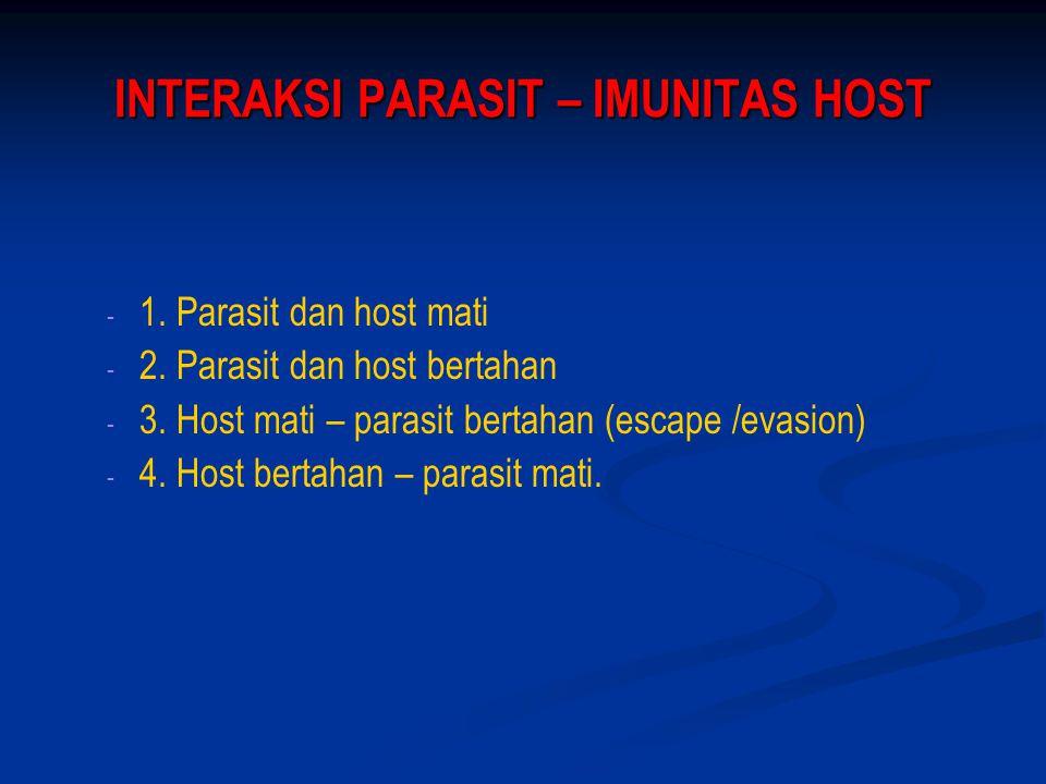 INTERAKSI PARASIT – IMUNITAS HOST - 1.Parasit dan host mati - 2.