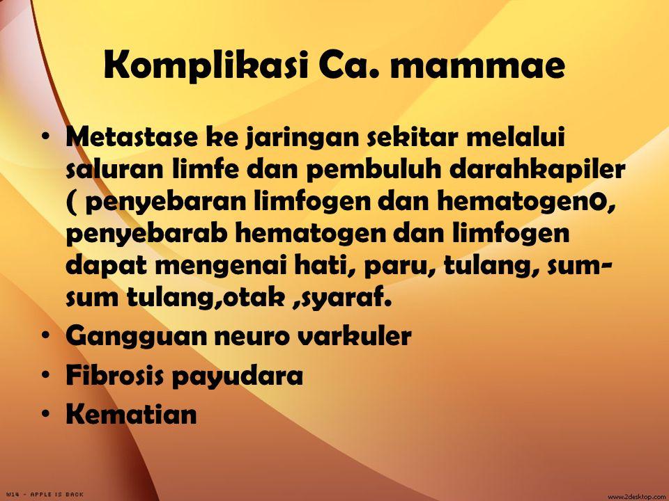Komplikasi Ca. mammae Metastase ke jaringan sekitar melalui saluran limfe dan pembuluh darahkapiler ( penyebaran limfogen dan hematogen0, penyebarab h