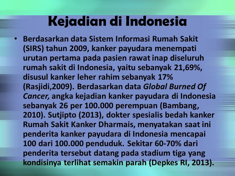 Kejadian di Indonesia Berdasarkan data Sistem Informasi Rumah Sakit (SIRS) tahun 2009, kanker payudara menempati urutan pertama pada pasien rawat inap