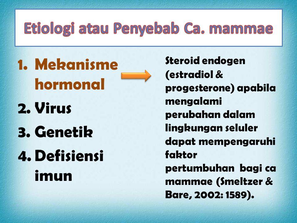 1.Mekanisme hormonal 2.Virus 3.Genetik 4.Defisiensi imun Invasi virus yang diduga ada pada air susu ibu menyebabkan adanya massa abnormal pada sel yang sedang mengalami proliferasi.