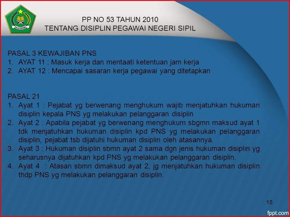 15 PP NO 53 TAHUN 2010 TENTANG DISIPLIN PEGAWAI NEGERI SIPIL PASAL 3 KEWAJIBAN PNS 1.AYAT 11 : Masuk kerja dan mentaati ketentuan jam kerja 2.AYAT 12