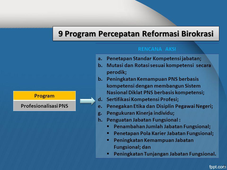 9 Program Percepatan Reformasi Birokrasi Program Profesionalisasi PNS RENCANA AKSI a.Penetapan Standar Kompetensi jabatan; b.Mutasi dan Rotasi sesuai