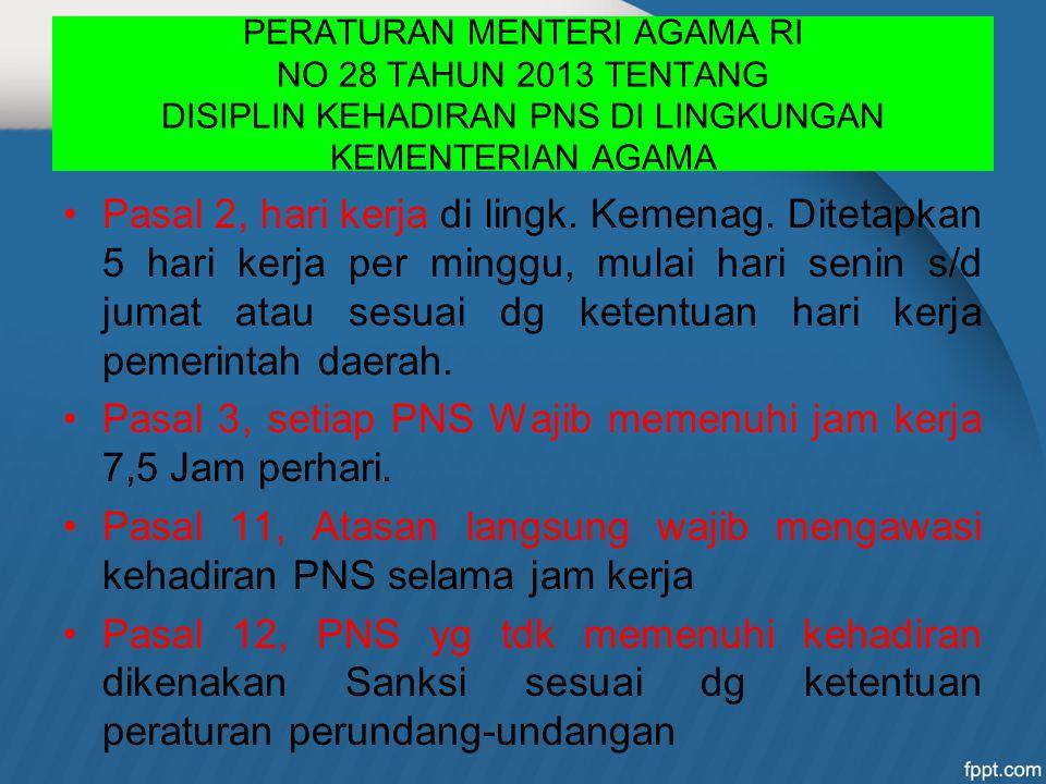 PERATURAN MENTERI AGAMA RI NO 28 TAHUN 2013 TENTANG DISIPLIN KEHADIRAN PNS DI LINGKUNGAN KEMENTERIAN AGAMA Pasal 2, hari kerja di lingk. Kemenag. Dite