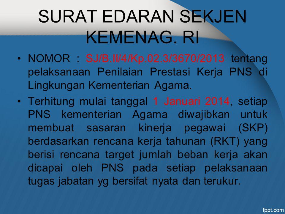 SURAT EDARAN SEKJEN KEMENAG. RI NOMOR : SJ/B.II/4/Kp.02.3/3670/2013 tentang pelaksanaan Penilaian Prestasi Kerja PNS di Lingkungan Kementerian Agama.