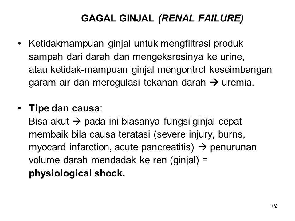 79 GAGAL GINJAL (RENAL FAILURE) Ketidakmampuan ginjal untuk mengfiltrasi produk sampah dari darah dan mengeksresinya ke urine, atau ketidak-mampuan gi