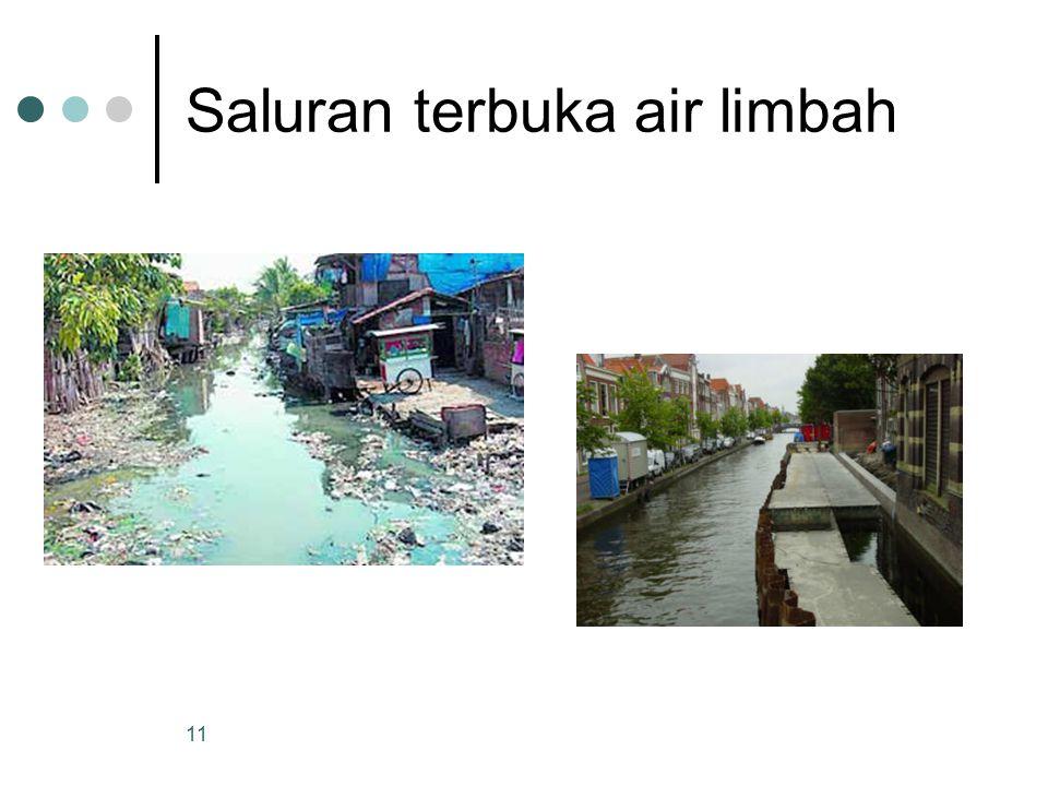Saluran terbuka air limbah 11