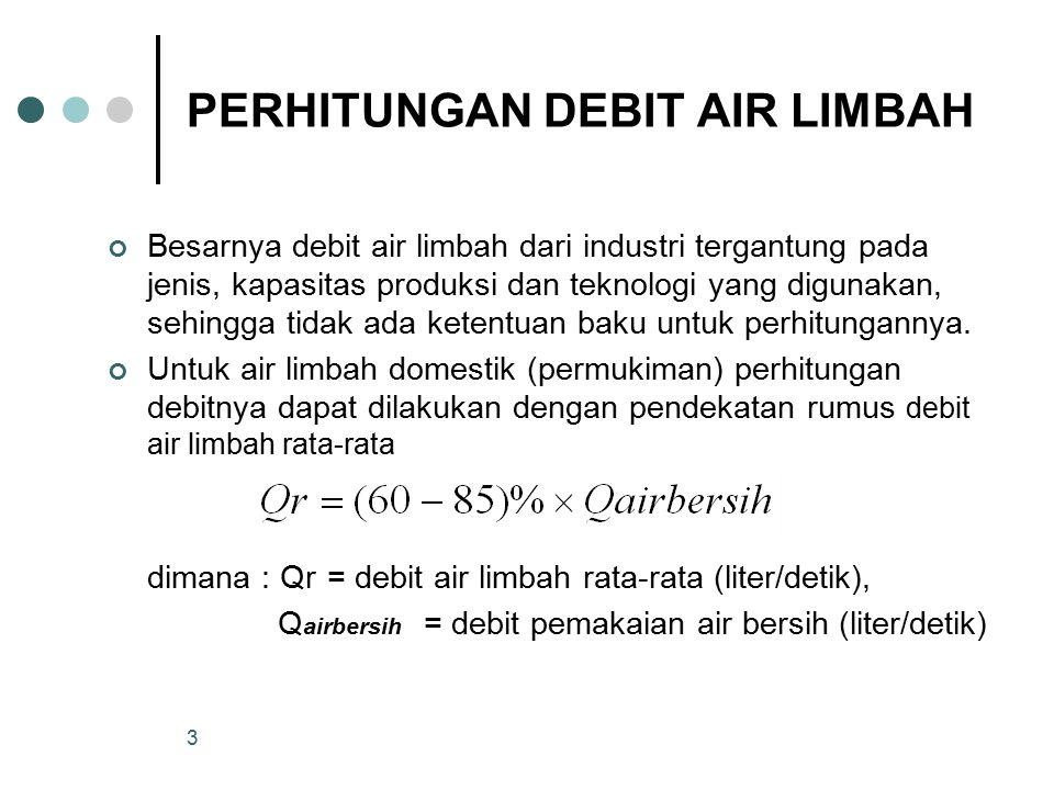 Debit air limbah puncak Debit air limbah minimum dimana : Qr= debit air limbah rata-rata (liter/detik/1000 orang) Qpuncak= debit air limbah puncak (liter/detik) p= populasi dalam ribuan (orang) qmd= debit maksimum hari (liter/detik/1000 orang) Cr= koofisien infiltrasi L= panjang pipa (m) qinf= debit infiltrasi (liter/detik/km) Qmin= debit minimum (liter/detik) PERHITUNGAN DEBIT AIR LIMBAH 4