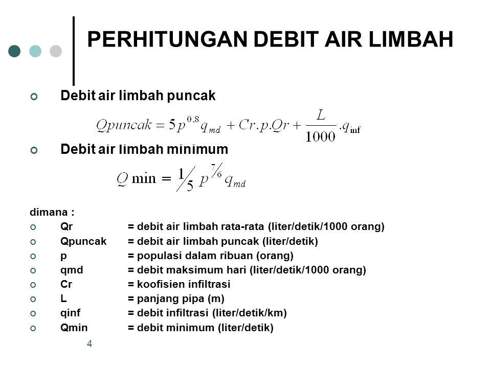 Debit air limbah puncak Debit air limbah minimum dimana : Qr= debit air limbah rata-rata (liter/detik/1000 orang) Qpuncak= debit air limbah puncak (li