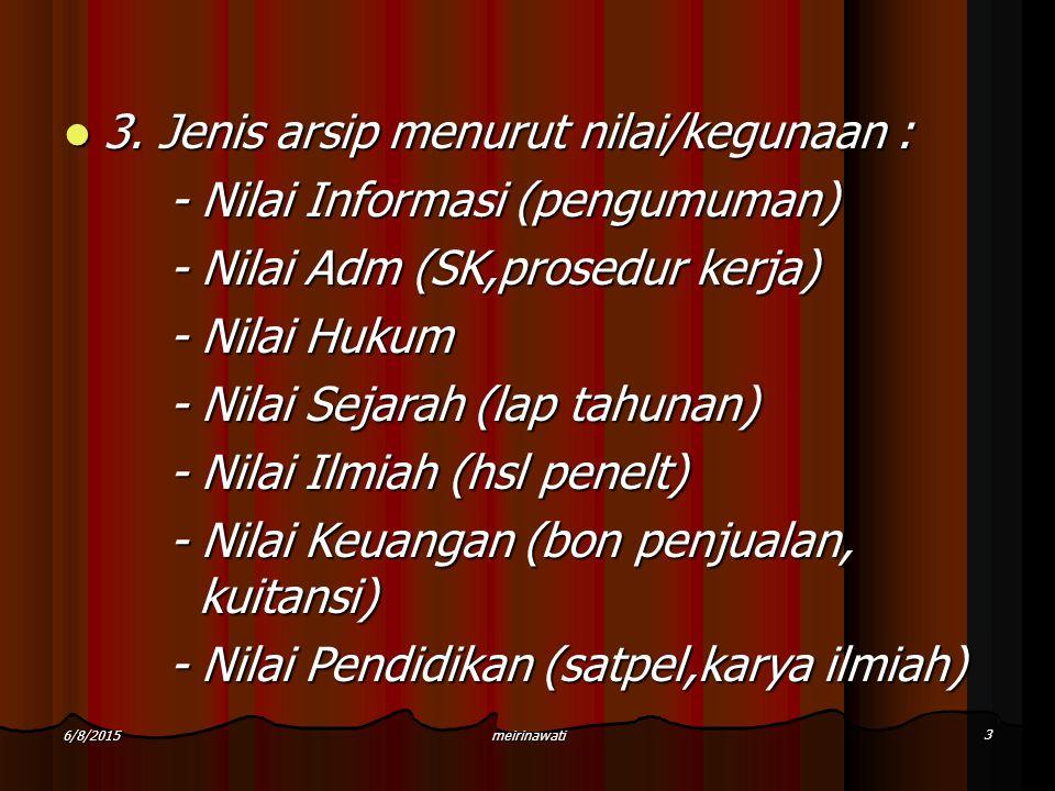6/8/2015meirinawati14  Nama perseorangan yg memakai gelar (gelar adat, keagamaan,kesarjanaan, kepangkatan) mk gelat tdk diperhatikan dan nama diindeks sesuai aturan dgn peraturan mengindeks  Contoh: Raden Mas Bambang Sudarman diindeks B Ir.