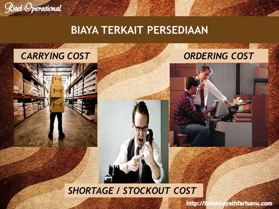 BIAYA TERKAIT PERSEDIAAN CARRYING COSTORDERING COST SHORTAGE / STOCKOUT COST