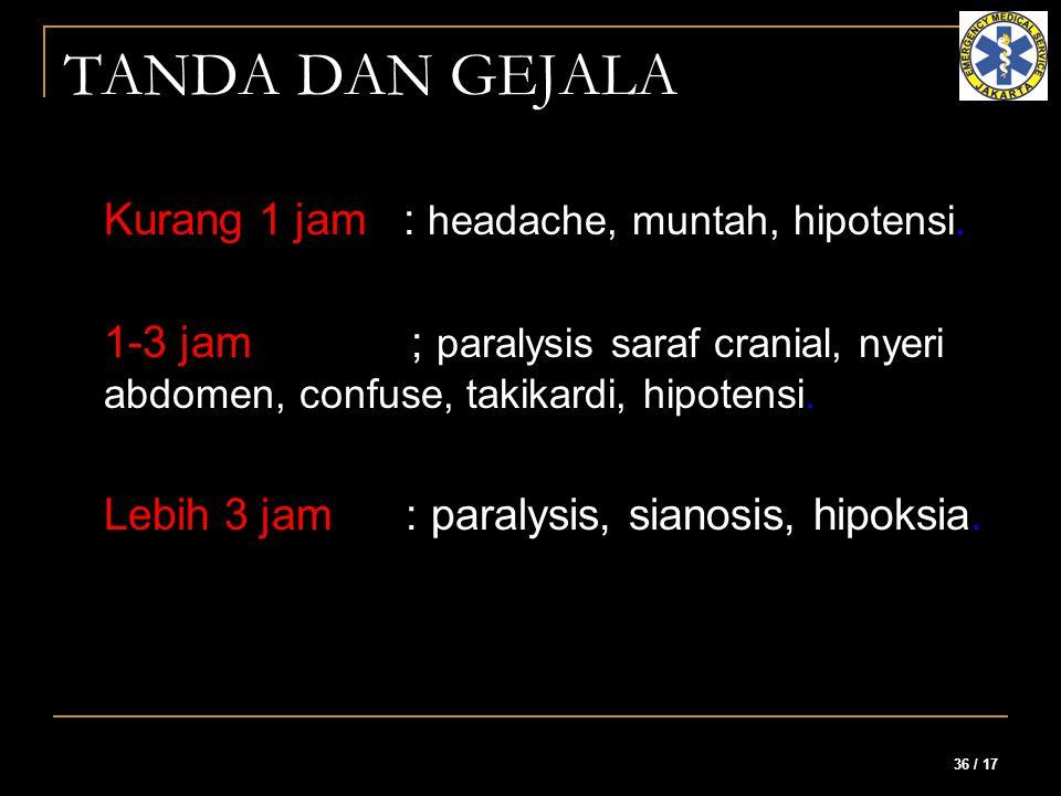 36 / 17 TANDA DAN GEJALA Kurang 1 jam : headache, muntah, hipotensi. 1-3 jam ; paralysis saraf cranial, nyeri abdomen, confuse, takikardi, hipotensi.