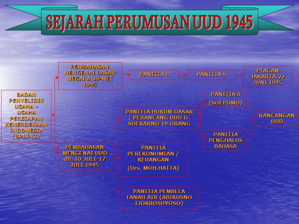 BADAN PENYELIDIK USAHA - USAHA PERSIAPAN KEMERDEKAAN INDONESIA (BPUPKI) PEMBAHASAN MENGENAI DASAR NEGARA 29-MEI 1945 PANITIA 8 PANITIA 9 PIAGAM JAKART