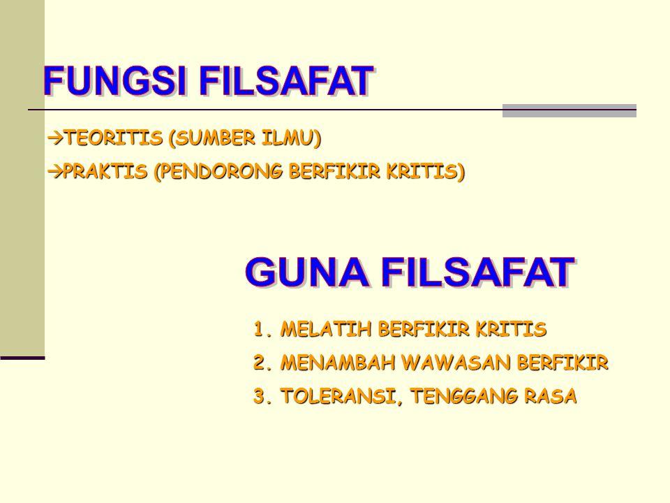  TEORITIS (SUMBER ILMU)  PRAKTIS (PENDORONG BERFIKIR KRITIS) 1. MELATIH BERFIKIR KRITIS 2. MENAMBAH WAWASAN BERFIKIR 3. TOLERANSI, TENGGANG RASA