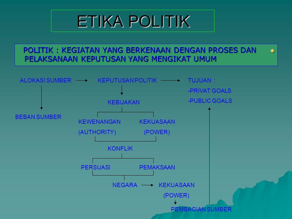 ETIKA POLITIK  POLITIK : KEGIATAN YANG BERKENAAN DENGAN PROSES DAN PELAKSANAAN KEPUTUSAN YANG MENGIKAT UMUM ALOKASI SUMBERKEPUTUSAN POLITIKTUJUAN : -