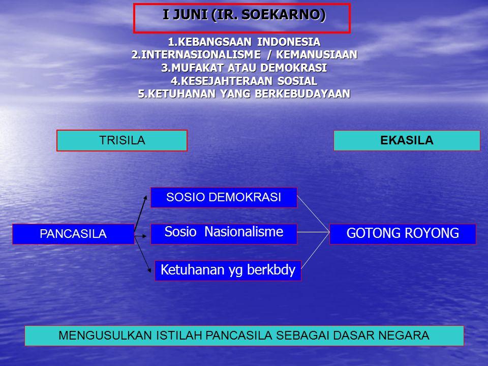 I JUNI (IR. SOEKARNO) 1.KEBANGSAAN INDONESIA 2.INTERNASIONALISME / KEMANUSIAAN 3.MUFAKAT ATAU DEMOKRASI 4.KESEJAHTERAAN SOSIAL 5.KETUHANAN YANG BERKEB