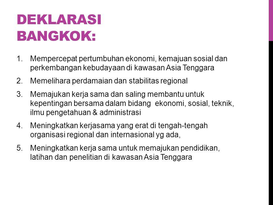 KEANGGOTAAN : Anggota penandatanganan Deklarasi: Indonesia (Adam Malik), Singapura (S.