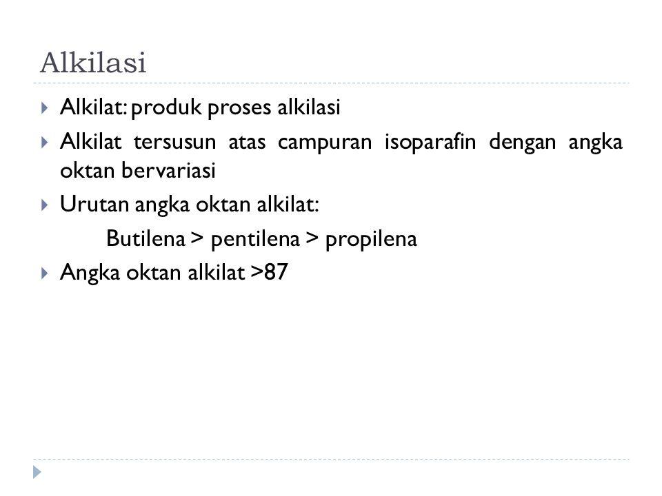 Alkilasi  Alkilat: produk proses alkilasi  Alkilat tersusun atas campuran isoparafin dengan angka oktan bervariasi  Urutan angka oktan alkilat: But