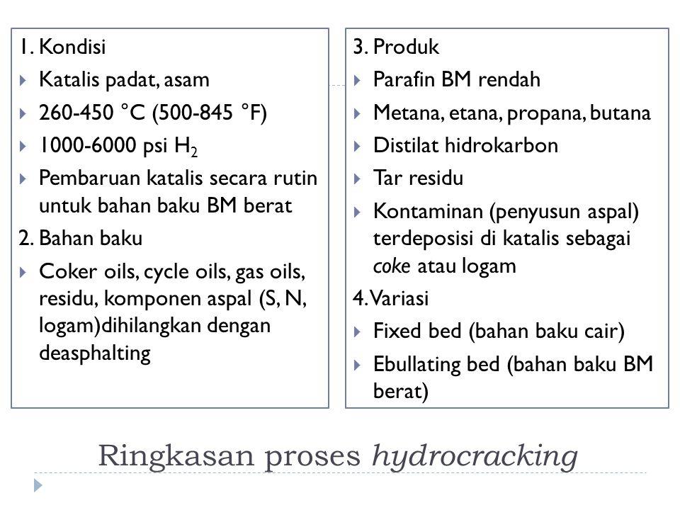 Ringkasan proses hydrocracking 1. Kondisi  Katalis padat, asam  260-450 °C (500-845 °F)  1000-6000 psi H 2  Pembaruan katalis secara rutin untuk b