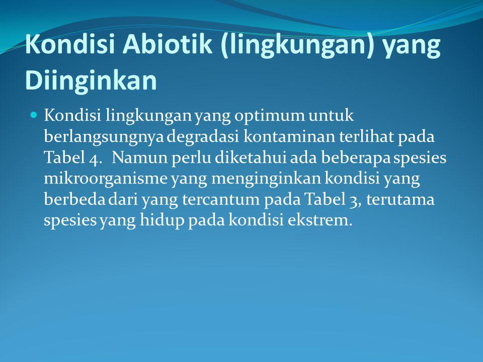 Kondisi Abiotik (lingkungan) yang Diinginkan Kondisi lingkungan yang optimum untuk berlangsungnya degradasi kontaminan terlihat pada Tabel 4. Namun pe