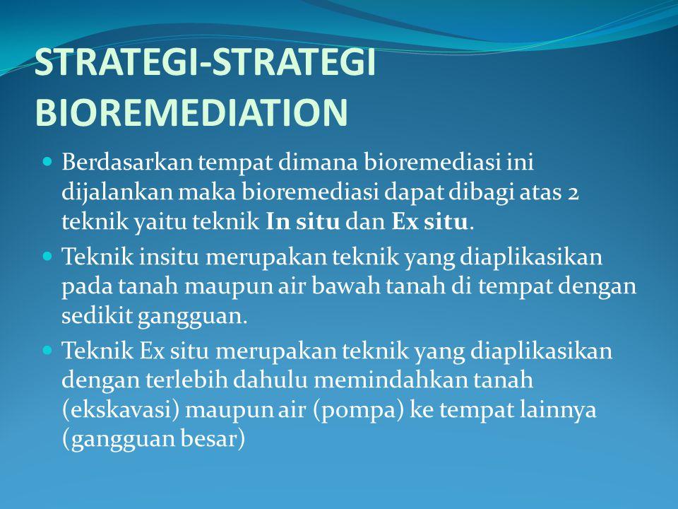 STRATEGI-STRATEGI BIOREMEDIATION Berdasarkan tempat dimana bioremediasi ini dijalankan maka bioremediasi dapat dibagi atas 2 teknik yaitu teknik In situ dan Ex situ.