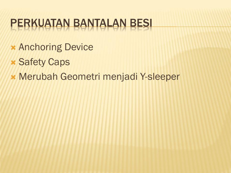  Anchoring Device  Safety Caps  Merubah Geometri menjadi Y-sleeper