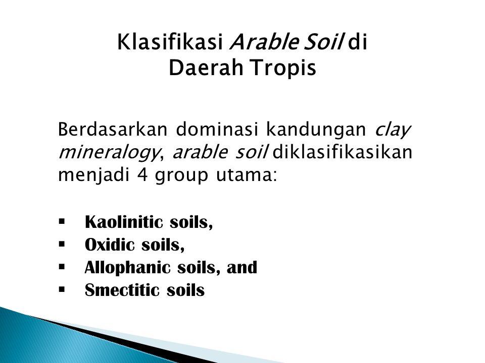 Berdasarkan dominasi kandungan clay mineralogy, arable soil diklasifikasikan menjadi 4 group utama:  Kaolinitic soils,  Oxidic soils,  Allophanic soils, and  Smectitic soils Klasifikasi Arable Soil di Daerah Tropis