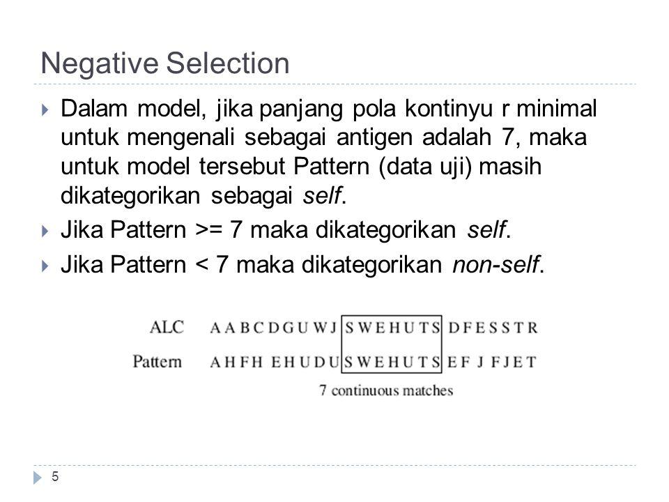 Negative Selection 5  Dalam model, jika panjang pola kontinyu r minimal untuk mengenali sebagai antigen adalah 7, maka untuk model tersebut Pattern (