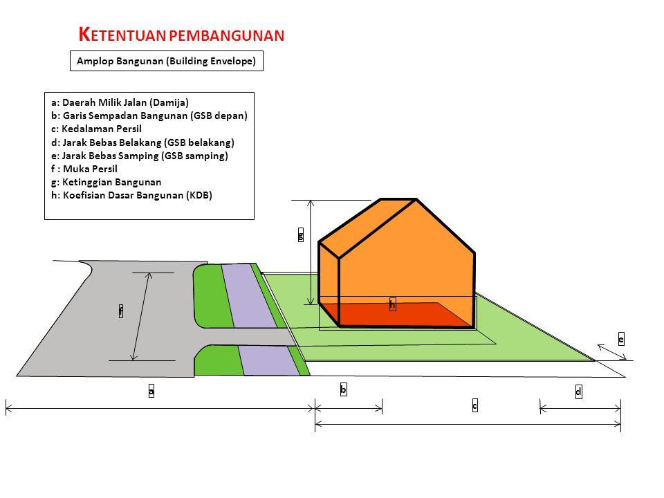 K ETENTUAN PEMBANGUNAN Amplop Bangunan (Building Envelope) a: Daerah Milik Jalan (Damija) b: Garis Sempadan Bangunan (GSB depan) c: Kedalaman Persil d