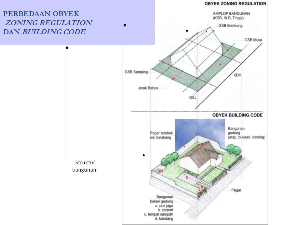 PERBEDAAN OBYEK ZONING REGULATION DAN BUILDING CODE - Struktur bangunan
