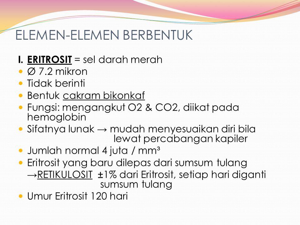 ELEMEN-ELEMEN BERBENTUK I. ERITROSIT = sel darah merah Ø 7.2 mikron Tidak berinti Bentuk cakram bikonkaf Fungsi: mengangkut O2 & CO2, diikat pada hemo