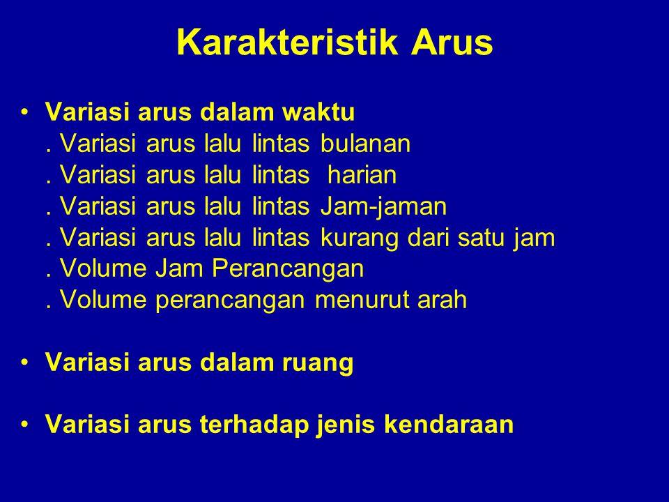 Karakteristik Arus Variasi arus dalam waktu. Variasi arus lalu lintas bulanan. Variasi arus lalu lintas harian. Variasi arus lalu lintas Jam-jaman. Va