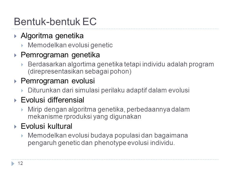 Bentuk-bentuk EC  Algoritma genetika  Memodelkan evolusi genetic  Pemrograman genetika  Berdasarkan algortima genetika tetapi individu adalah prog