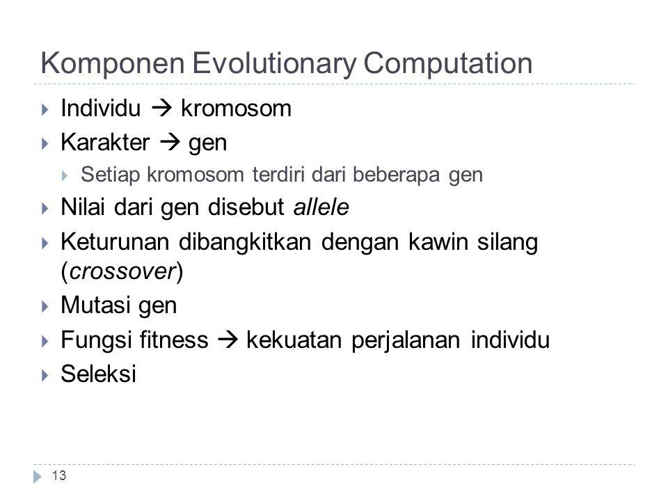 Komponen Evolutionary Computation  Individu  kromosom  Karakter  gen  Setiap kromosom terdiri dari beberapa gen  Nilai dari gen disebut allele 