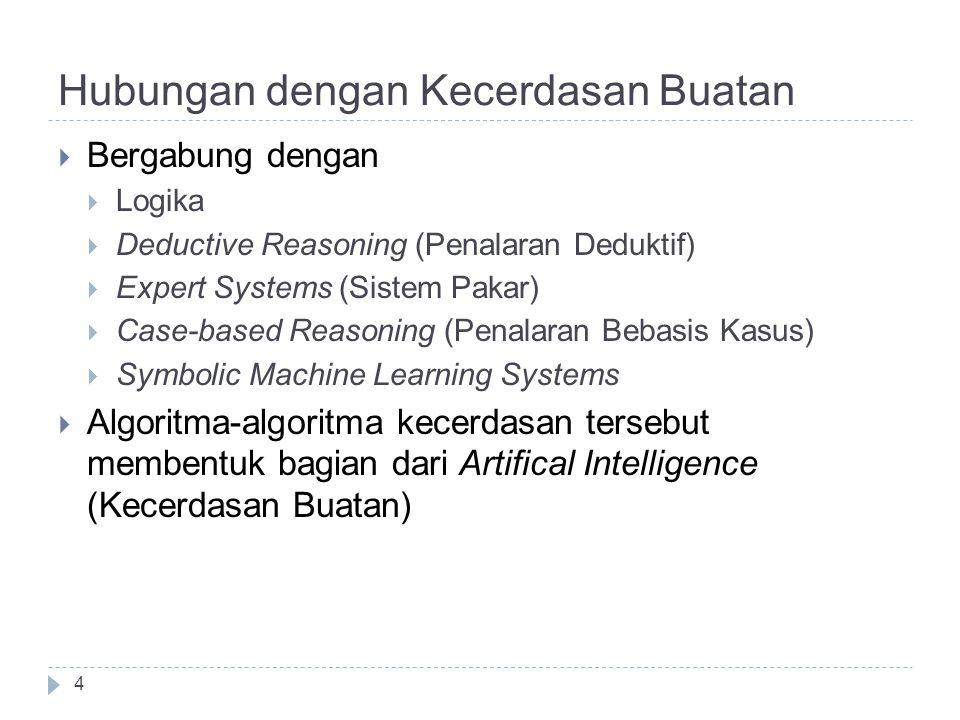 Hubungan dengan Kecerdasan Buatan  Bergabung dengan  Logika  Deductive Reasoning (Penalaran Deduktif)  Expert Systems (Sistem Pakar)  Case-based