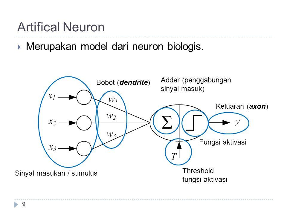 Artifical Neuron  Merupakan model dari neuron biologis. Sinyal masukan / stimulus Bobot (dendrite) Adder (penggabungan sinyal masuk) Fungsi aktivasi