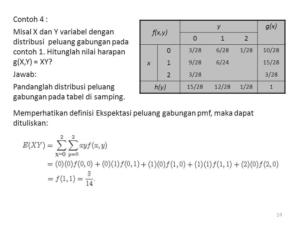 Contoh 4 : Misal X dan Y variabel dengan distribusi peluang gabungan pada contoh 1. Hitunglah nilai harapan g(X,Y) = XY? Jawab: Pandanglah distribusi