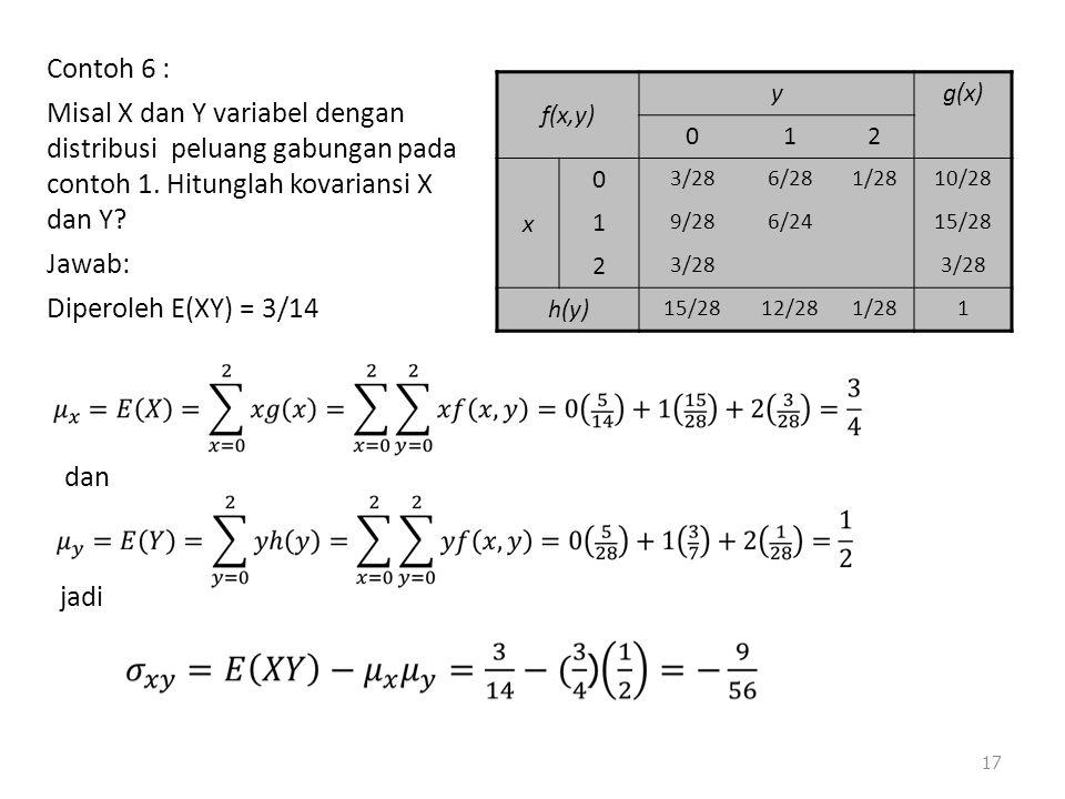 Contoh 6 : Misal X dan Y variabel dengan distribusi peluang gabungan pada contoh 1. Hitunglah kovariansi X dan Y? Jawab: Diperoleh E(XY) = 3/14 17 f(x