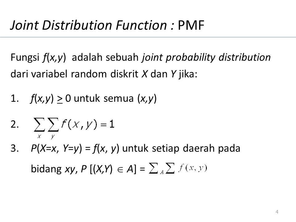 Joint Distribution Function : PMF Fungsi f(x,y) adalah sebuah joint probability distribution dari variabel random diskrit X dan Y jika: 1.f(x,y) > 0 u