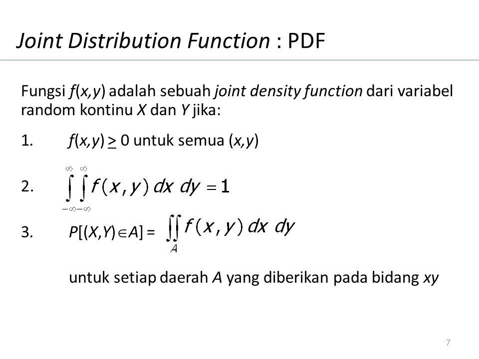 Fungsi f(x,y) adalah sebuah joint density function dari variabel random kontinu X dan Y jika: 1.f(x,y) > 0 untuk semua (x,y) 2. 3.P[(X,Y)  A] = untuk