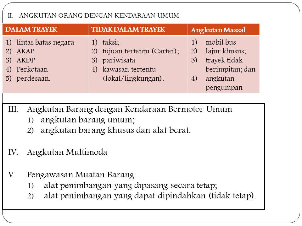 UKURAN PENILAIAN SESUAI PM NO 98 TAHUN 2013 TENTANG SPM ANGKUTAN ORANG 1 JENIS PELAYANAN, MELIPUTI : a.