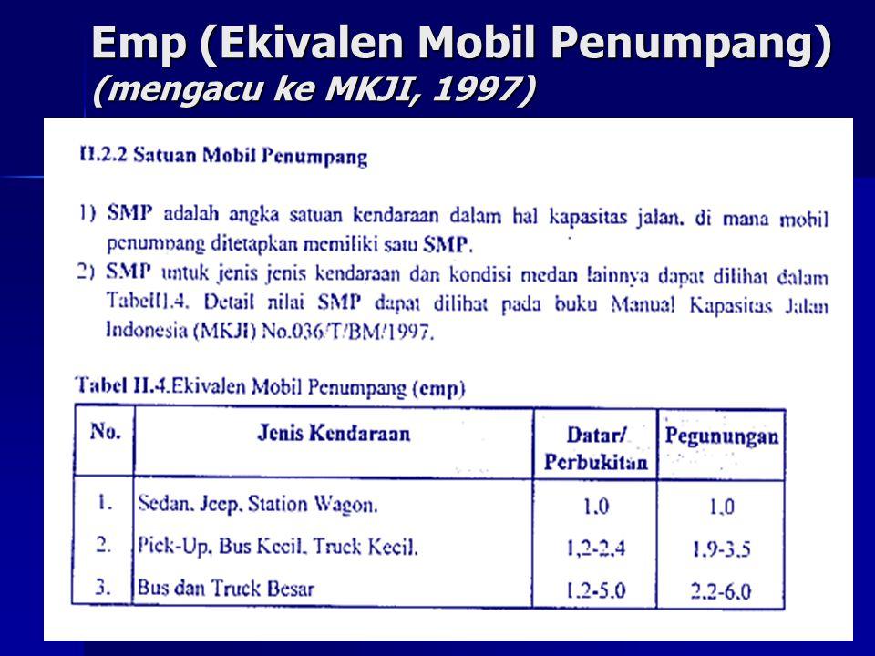 Emp (Ekivalen Mobil Penumpang) (mengacu ke MKJI, 1997)