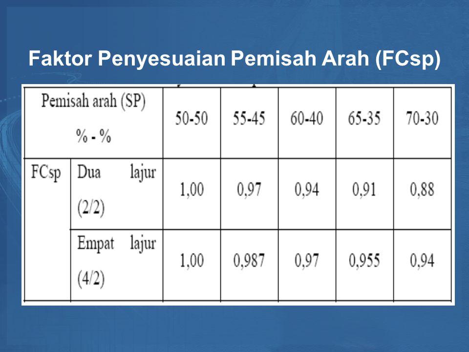 Faktor Penyesuaian Pemisah Arah (FCsp)