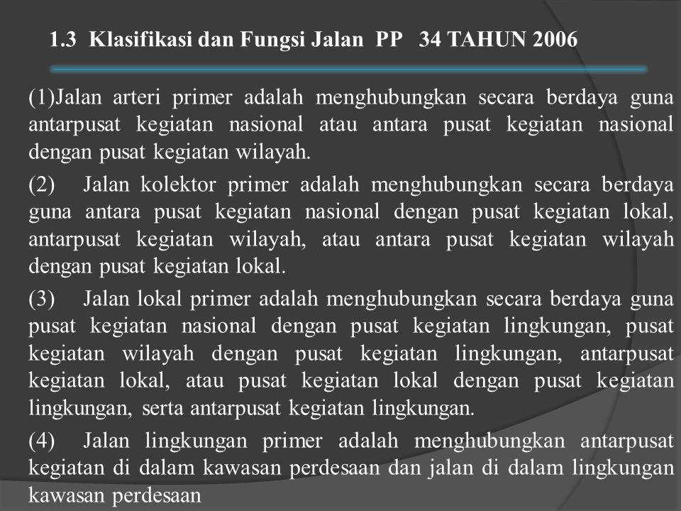 Kecepatan Rencana (V R ) (agar mengacu ke PP No.34/2006)