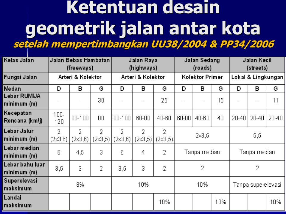 Ketentuan desain geometrik jalan antar kota setelah mempertimbangkan UU38/2004 & PP34/2006