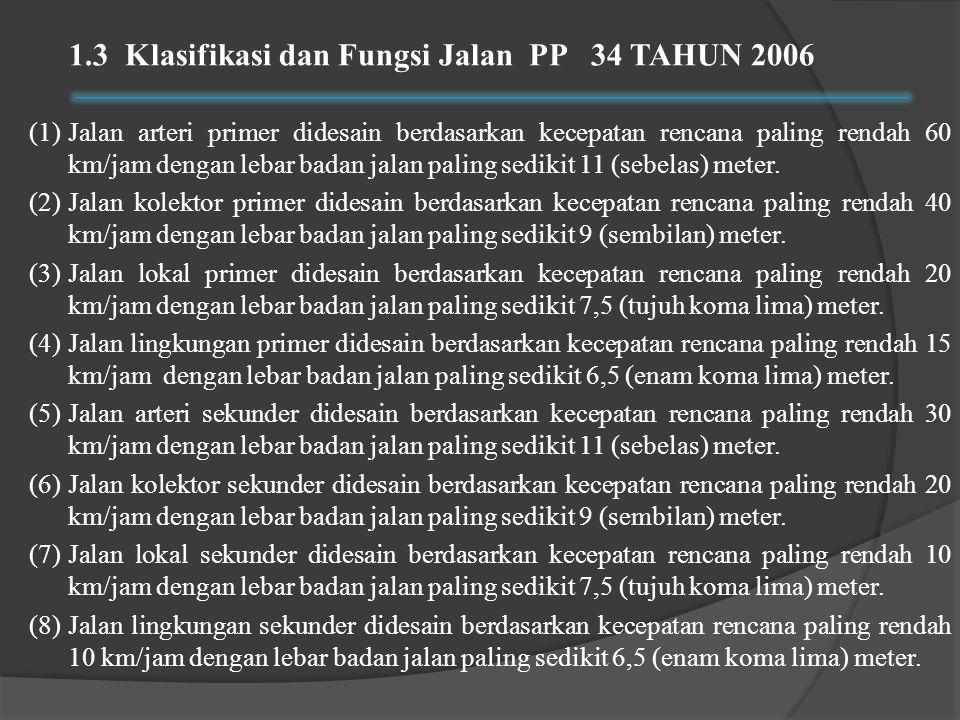 Ruang Jalan Sumber: UU 38/2004 & PP 34/2006, tentang Jalan