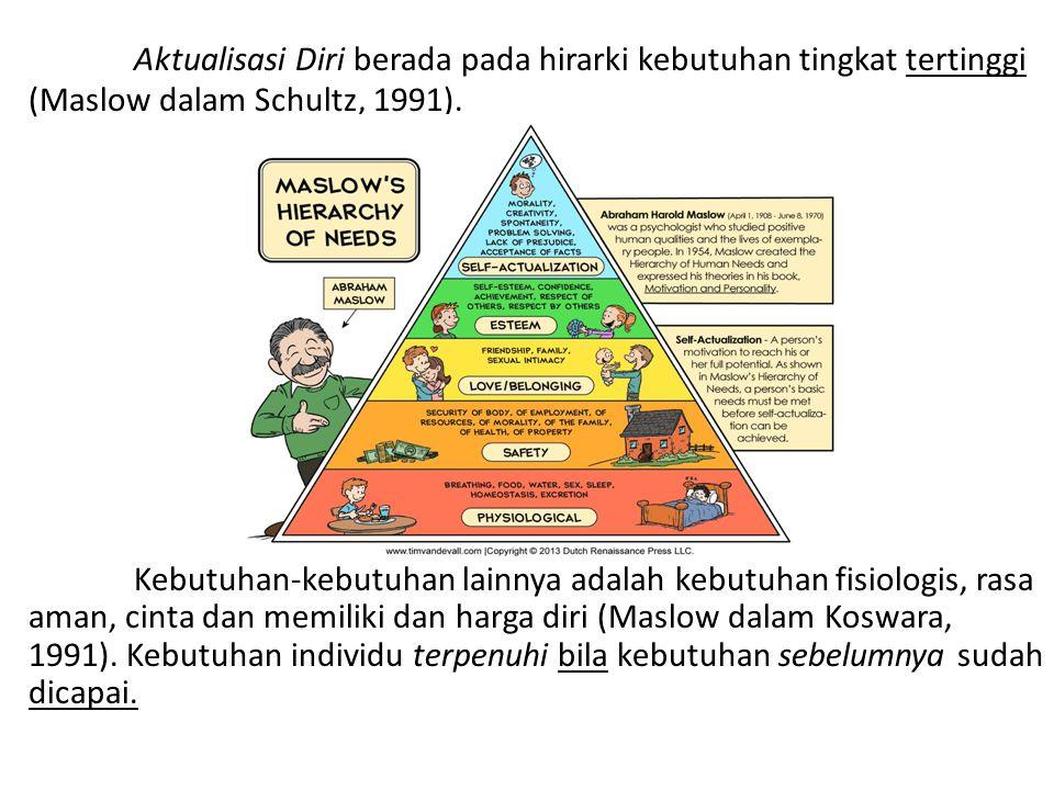 Aktualisasi Diri berada pada hirarki kebutuhan tingkat tertinggi (Maslow dalam Schultz, 1991). Kebutuhan-kebutuhan lainnya adalah kebutuhan fisiologis
